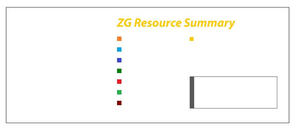 ZG%20Resource%20Summaryv2_edited.jpg