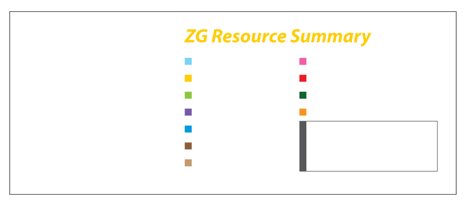 ZG Resource Summary.png