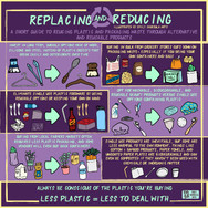 Plastic Infographic 2