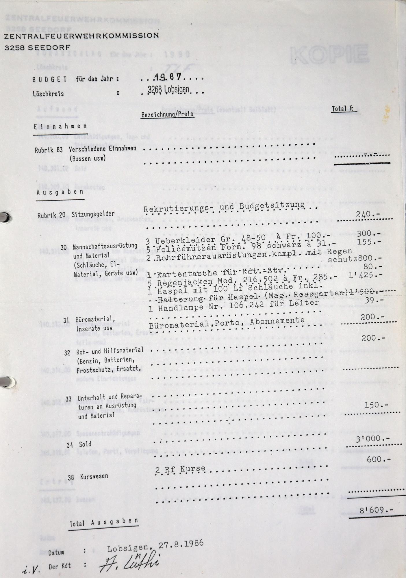1987 Budget