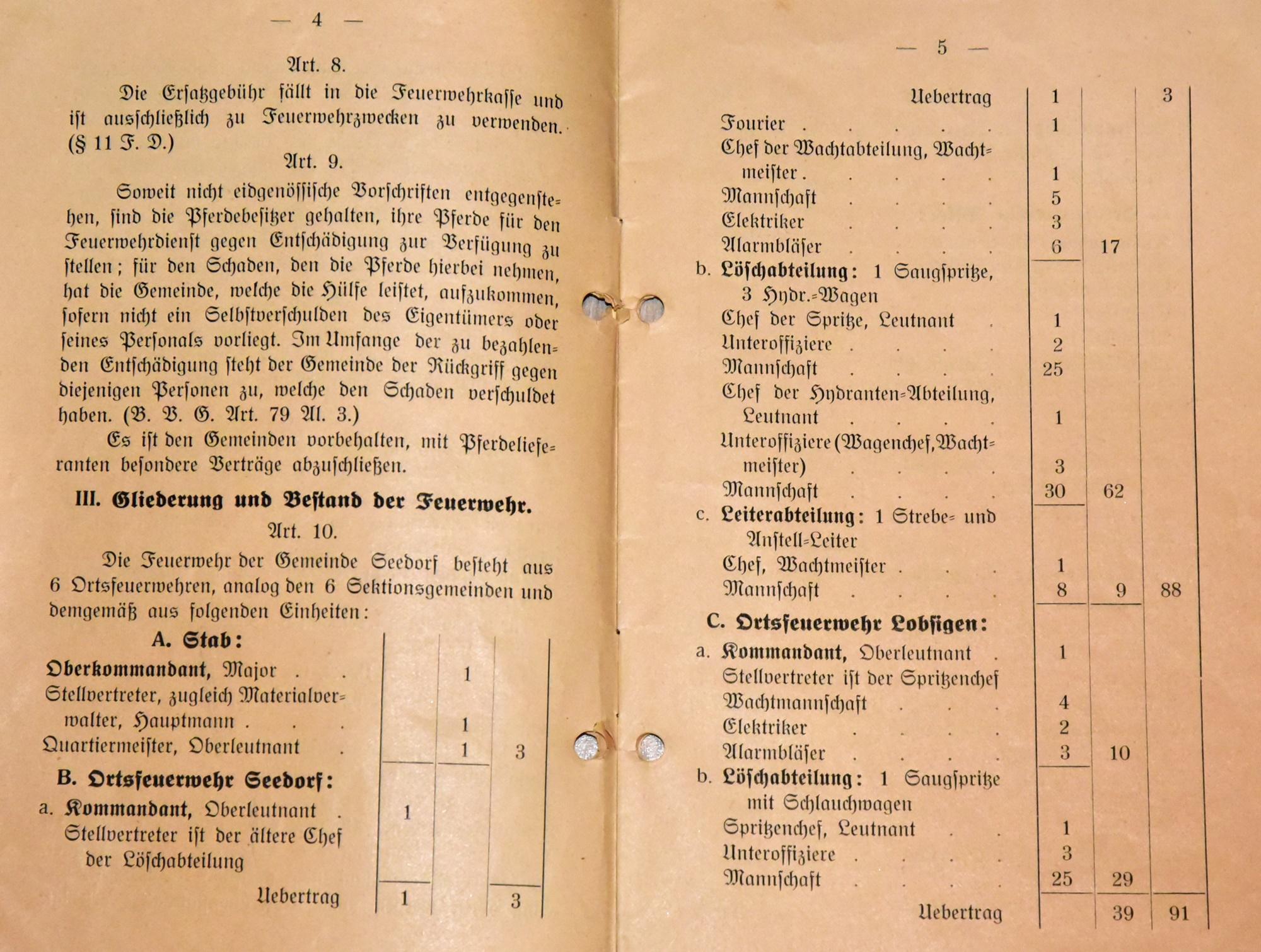 1924 Seedorf2