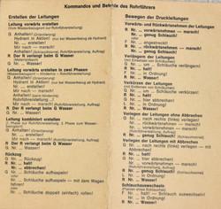 1980 Kommandos
