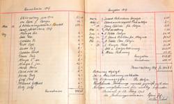 1947 Budget Frieswil