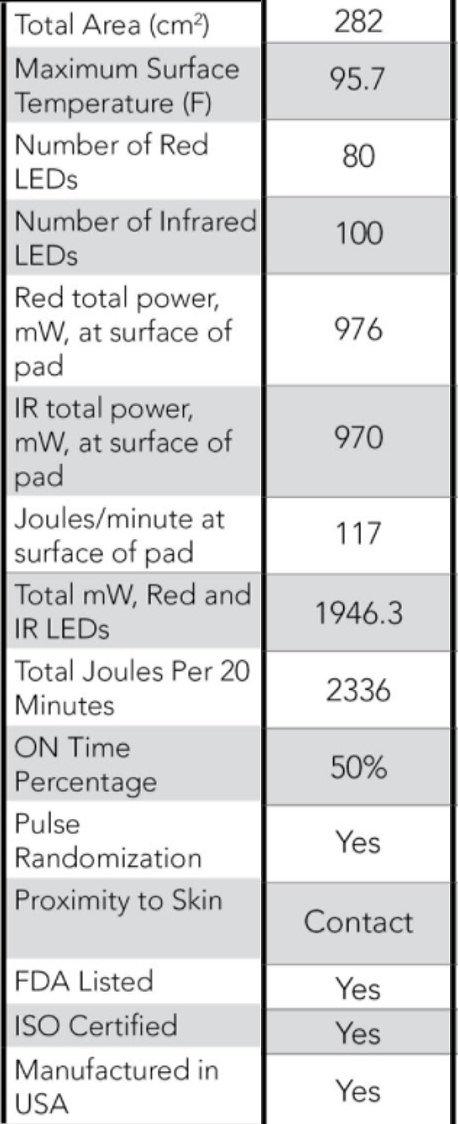 SPECS on the Body Light Pad.jpg
