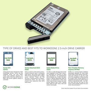 What are hot-plug and hot-swap hard drives?