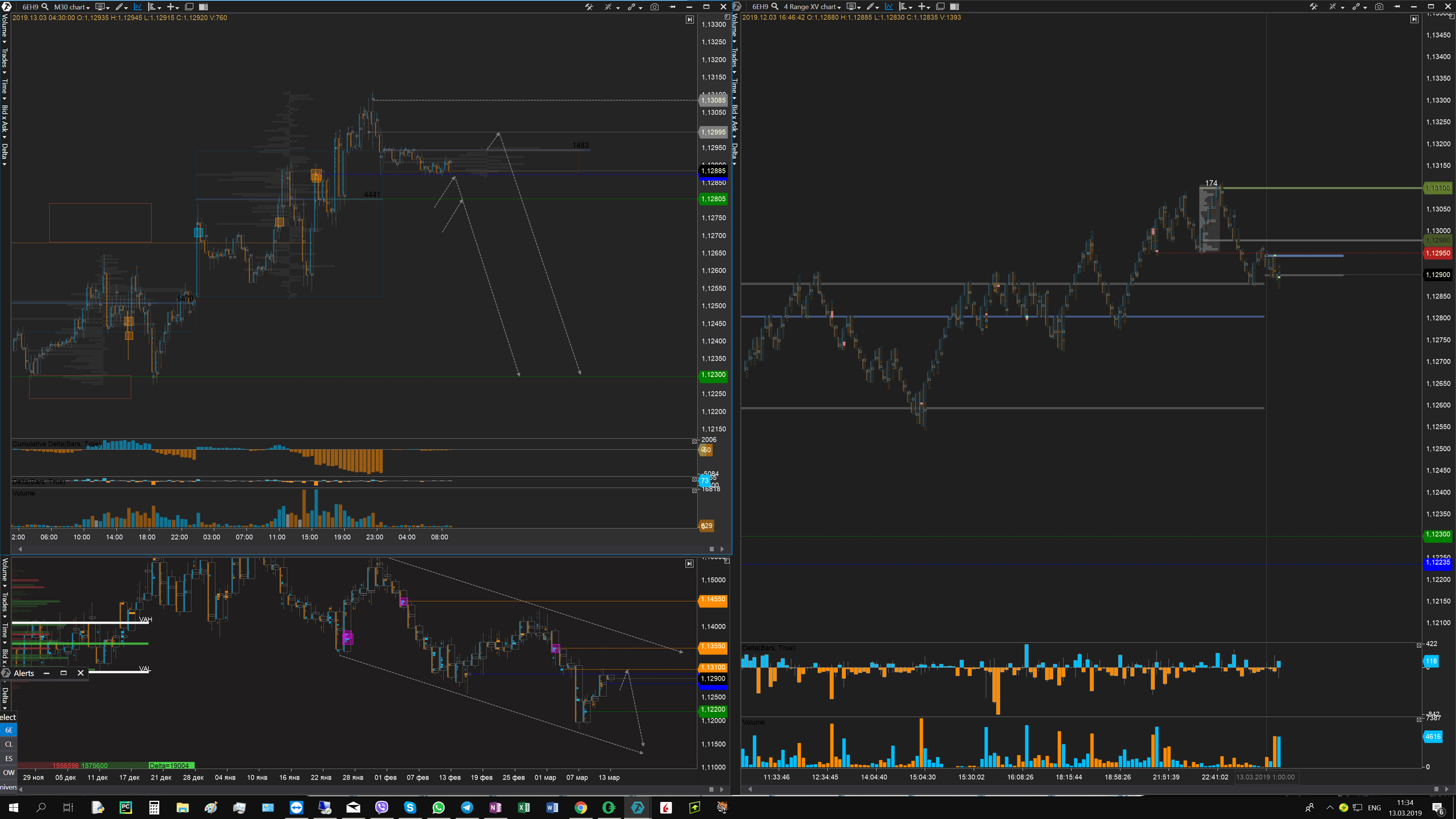 03.13.19 EURUSD trading plan