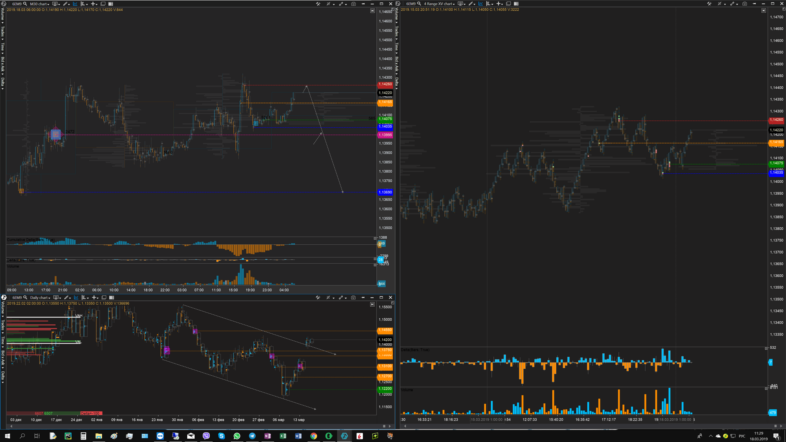 03.18.2019 EURUSD trading plan