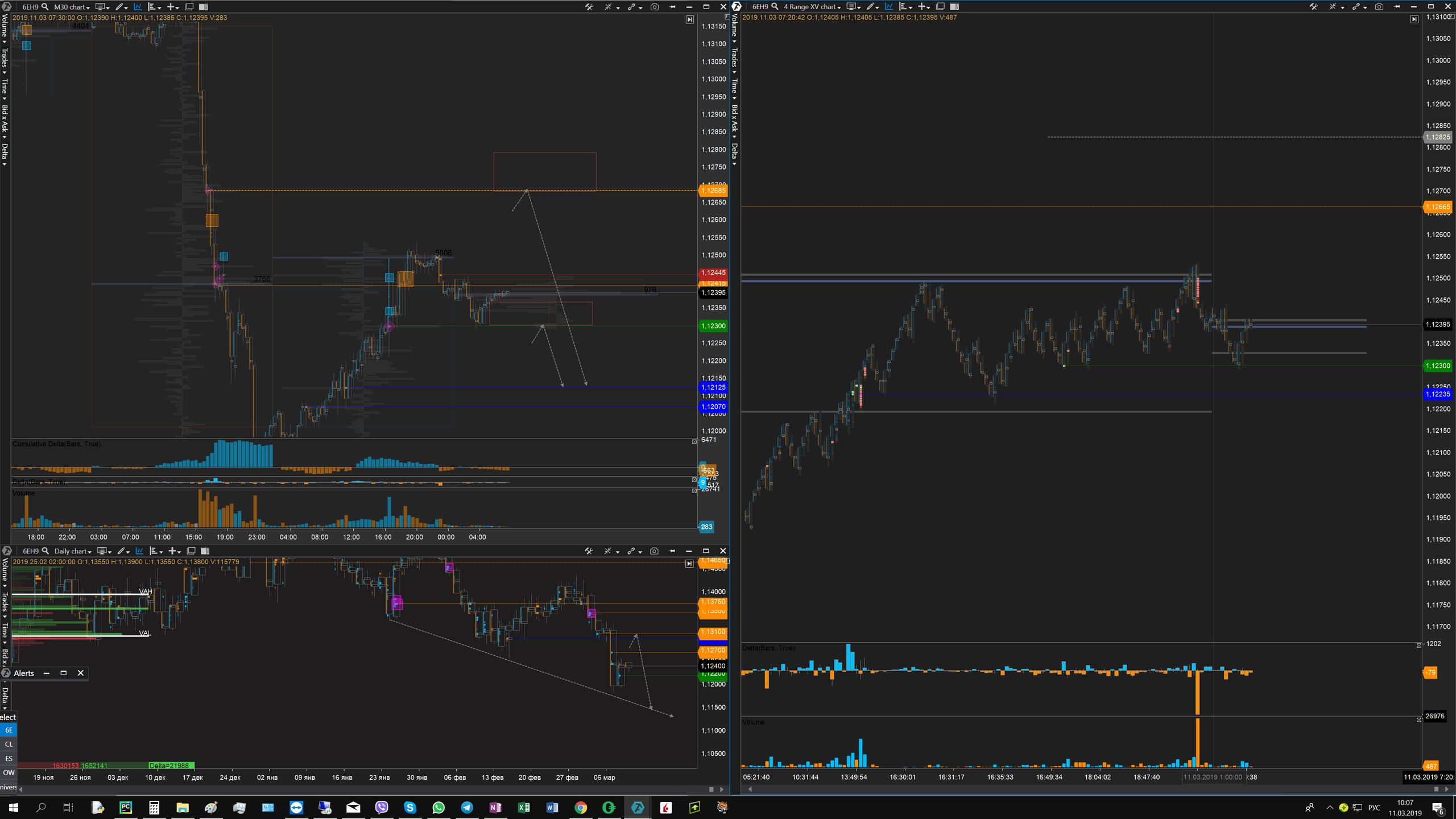03 11 2019 eurusd trading plan