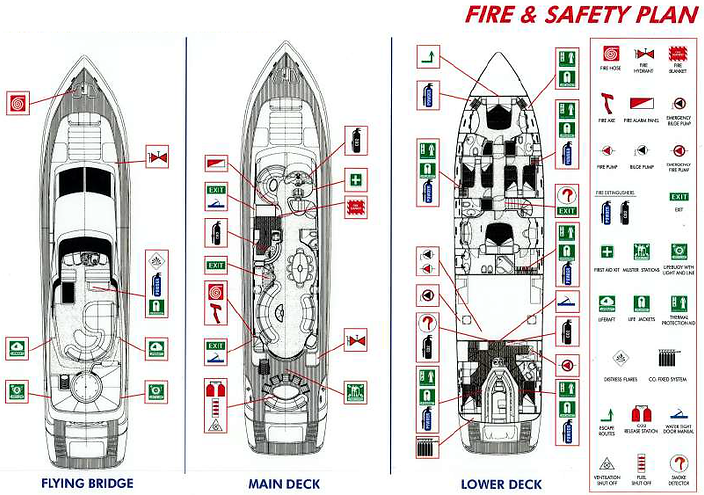 Layout & Safety Procedure.png