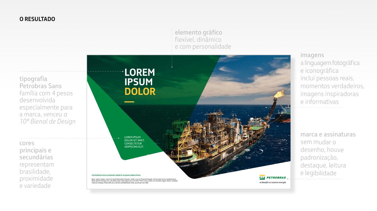 Anuncio Petrobras