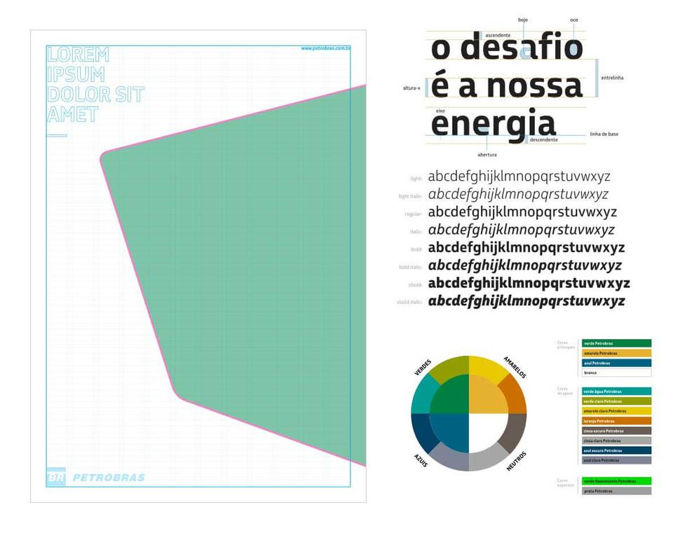 Grid de materiais visual Petrobras