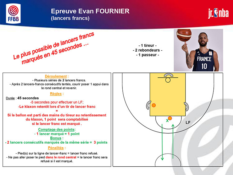 Epreuve Evan FOURNIER.jpg