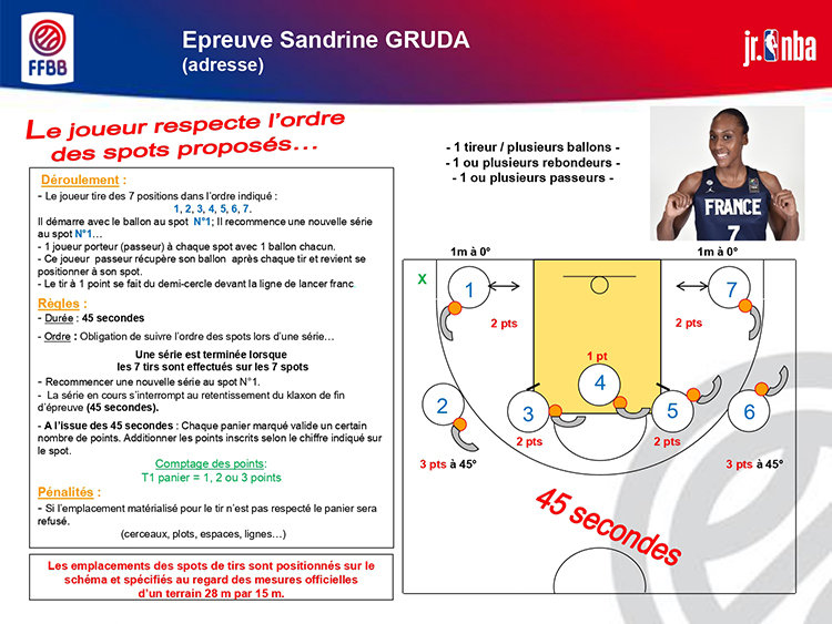 Epreuve Sandrine GRUDA.jpg