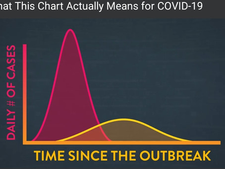 Coronavirus exponential growth potential explained