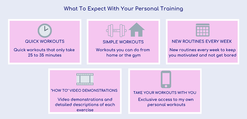 details of online personal training program with optimal wellness