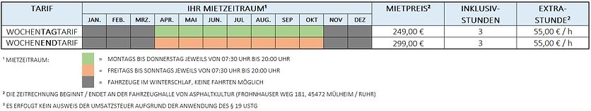 Preistabelle Käfer CH 16112020.png