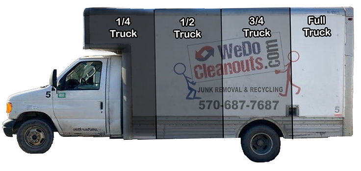 Truck - Price Sections.jpg