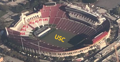 USC Football | Anticipation