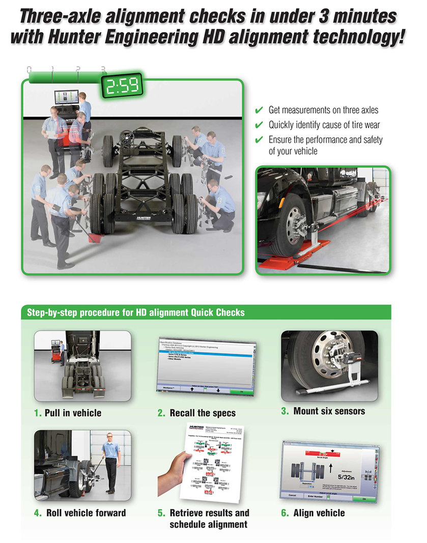 What-Can-HD-Alignment-do-for-Your-1.jpg