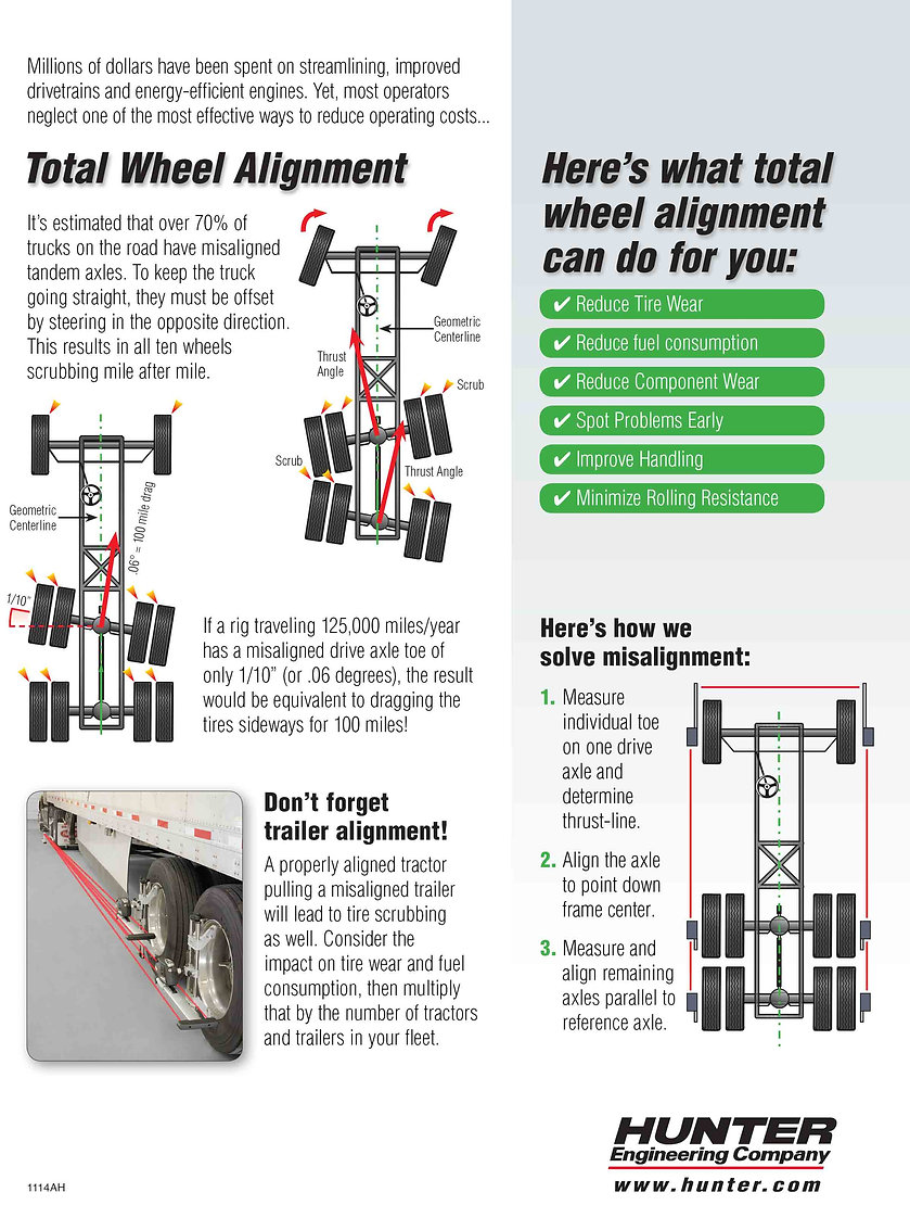 What-Can-HD-Alignment-do-for-Your-2.jpg
