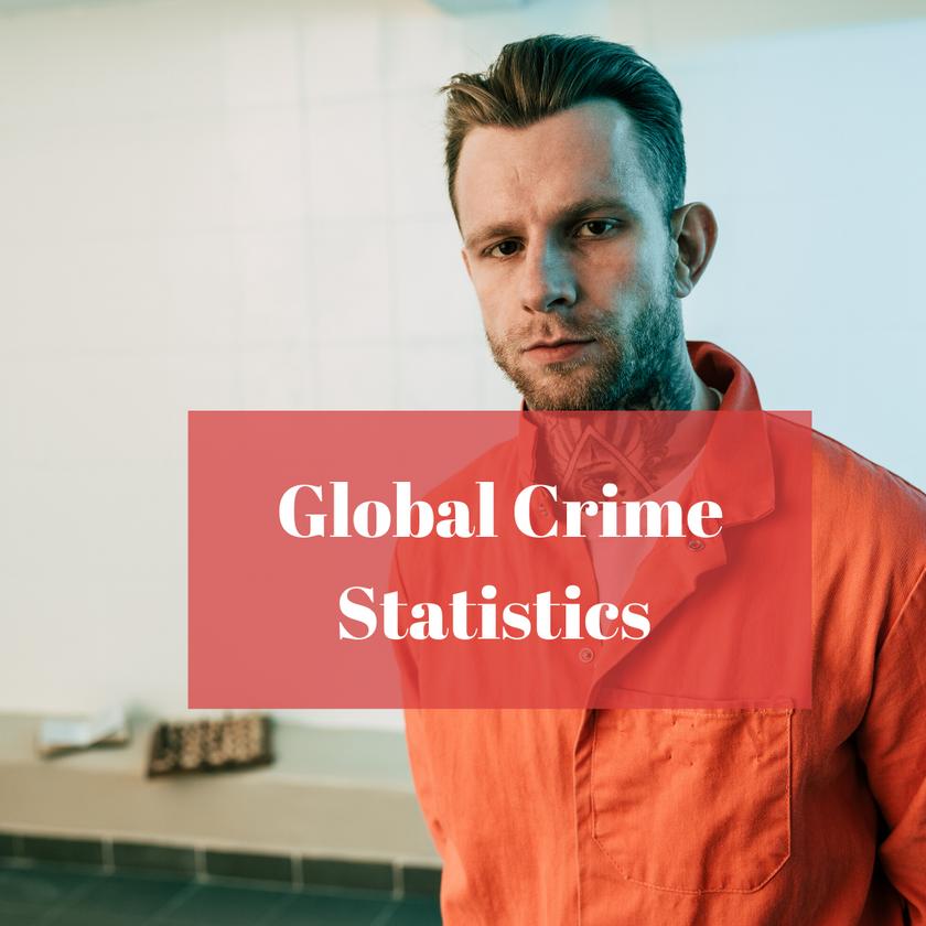 Global Criminal Stats and Incarceration statistics.