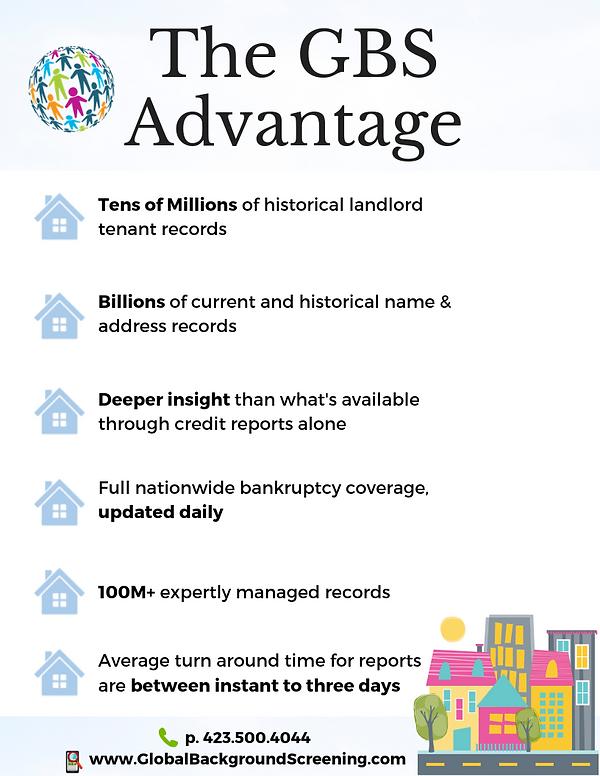 Tenant Screening and Landord tenant records at Global Background Screening LLC