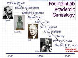 FountainLab Genealogy