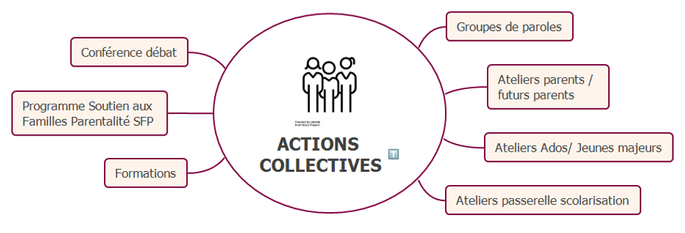 ACTIONS COLLECTIVES.png