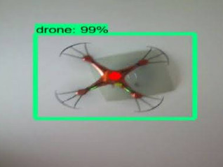 Drone Detection and stabilization platform