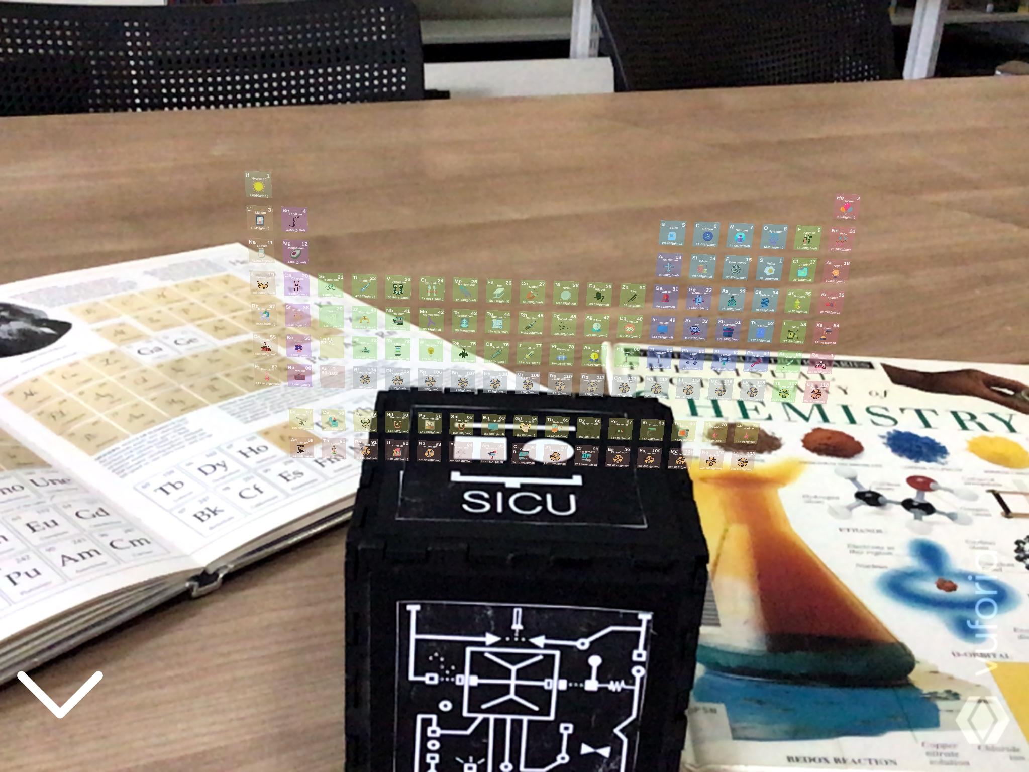 SICU Periodic Table