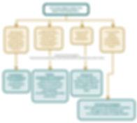 FLOW CHART 2.JPG
