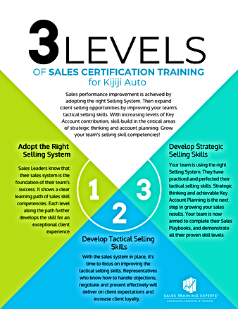 3 Levels of Certification.png