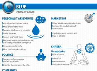 Psychology of Color: 95% of the Top Brands Only Use One or Two Colors in Their Logo Designs