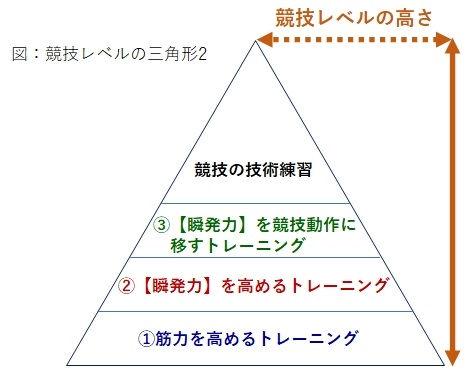 triangle power.jpg