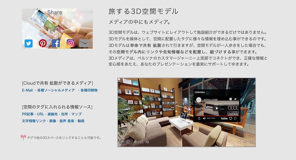 旅する3D空間モデル.png