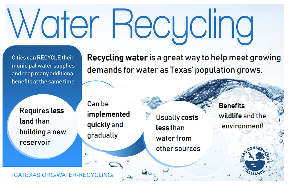 Quick slide benefits of municipal water recycling