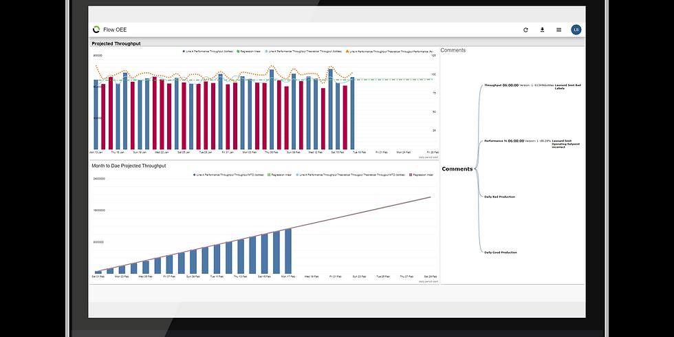 Flow Tech Series: KPI Projection