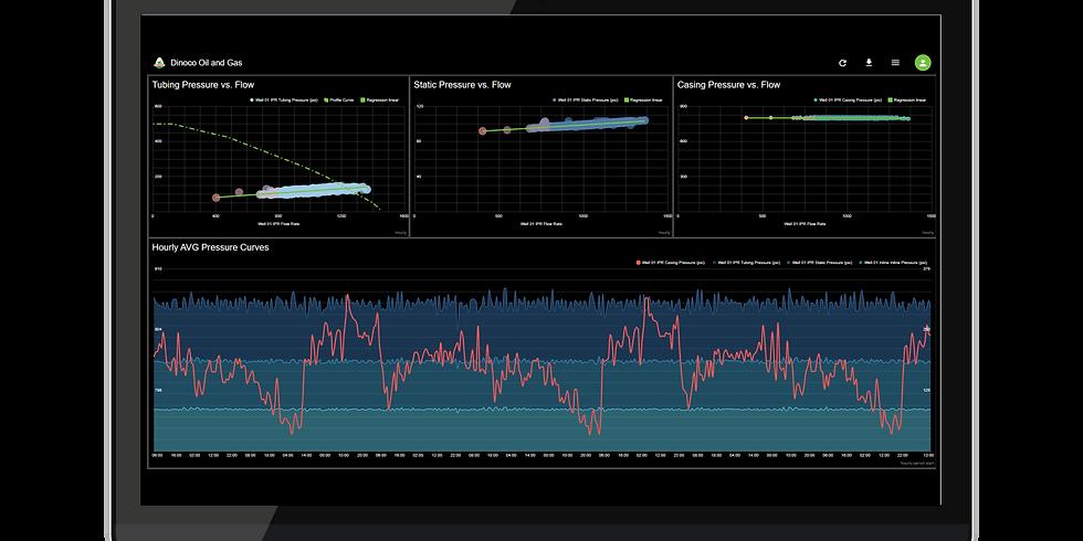 Flow Tech Series: Flow Web API Integration
