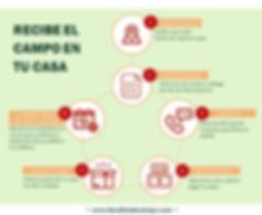 Servicio_domicilio.jpg