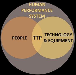 Human-Performance.png
