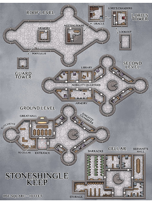 Stoneshingle Keep