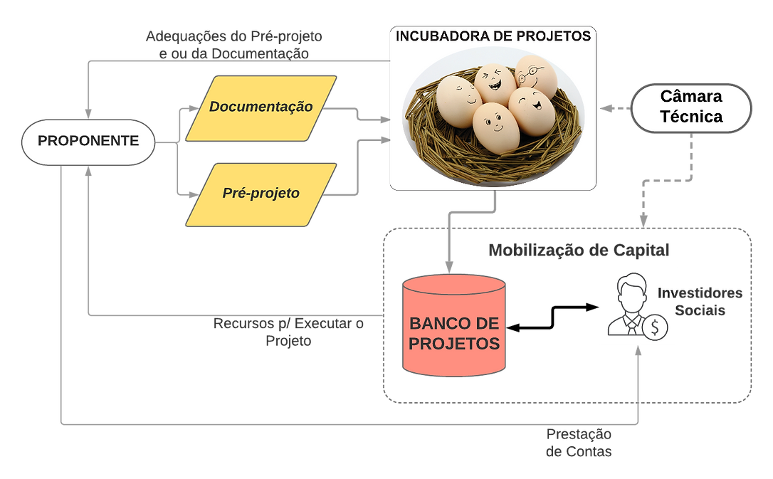 Cópia_de_Incubadora_de_Projetos_2.png