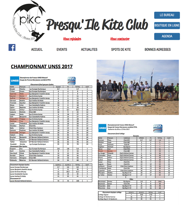 RESULTATS CHAMPIONNATS UNSS PIKC