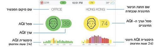 מסך הבית - השוואה בין החוץ והבית.jpg