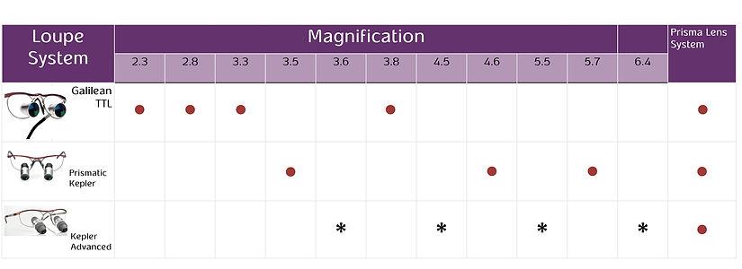 loupe-chart.jpg