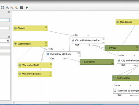 Models in QGIS