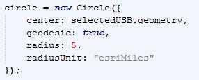 The Web Duel – ESRI Implementation