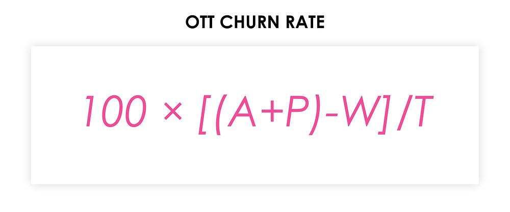 ott-churn-rate
