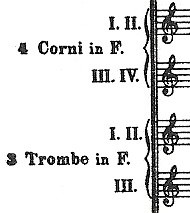 Sibelius: How to Set up Two Staves with one Instrument Label