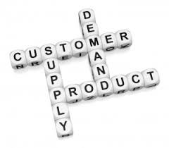 Letter tiles for customer supply-demand-product